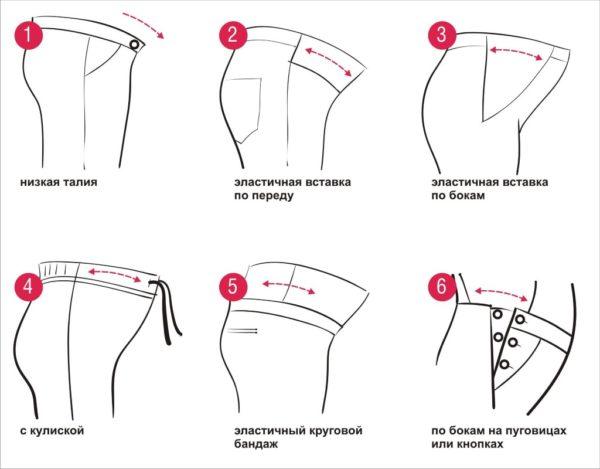 Регулировка брюк
